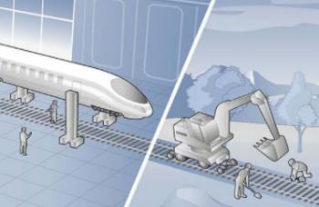 Железнодорожный анализ, диагностика, техническое обслуживание, ремонт
